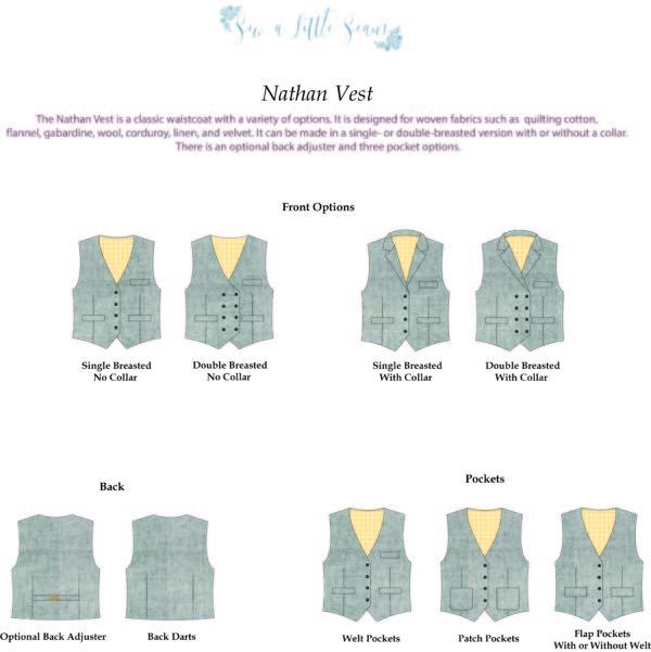 photo regarding Printable Vest Pattern known as Nathan Vest PDF Routine